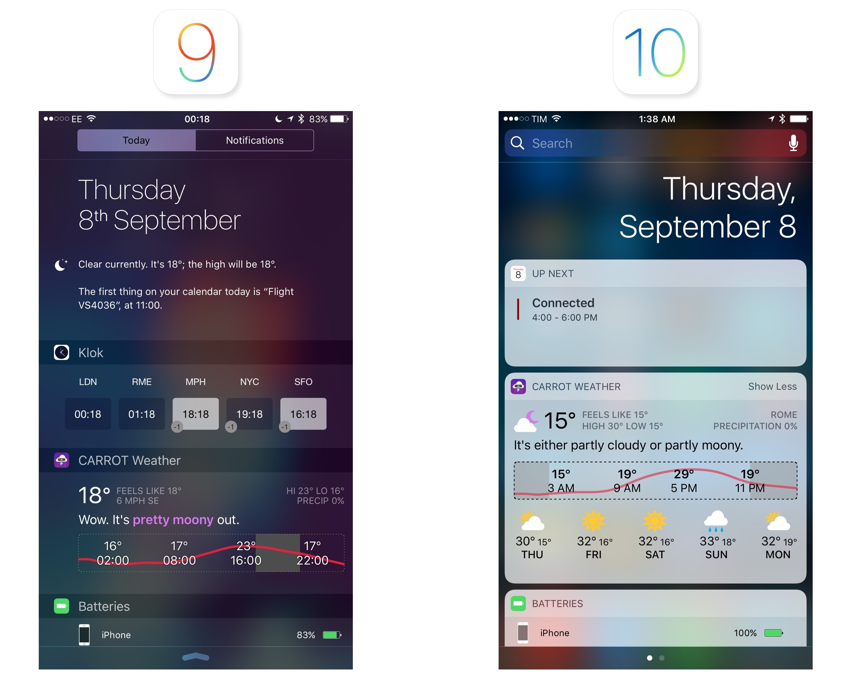 Widgets in Notification Center on iOS 9 and iOS 10.