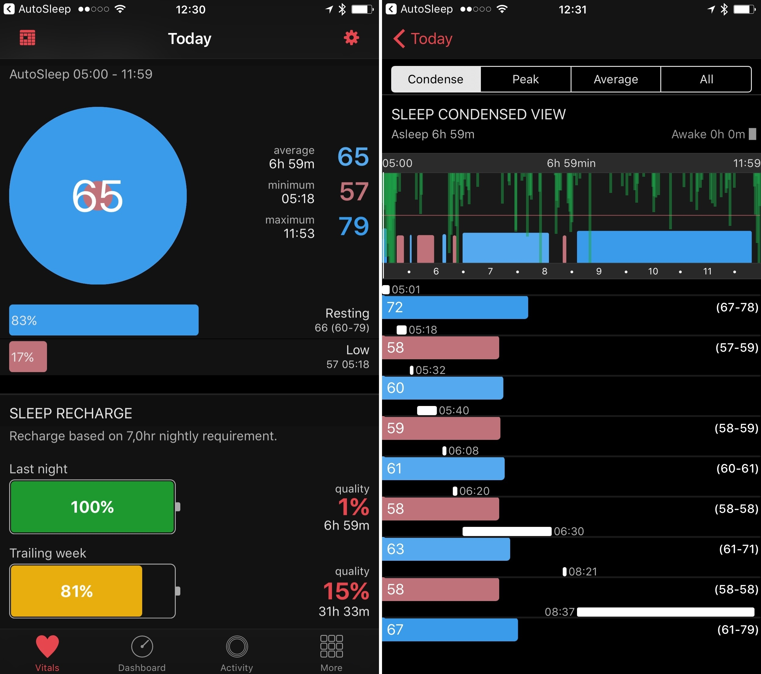 Viewing AutoSleep's data in Walsh's other app, HeartWatch.