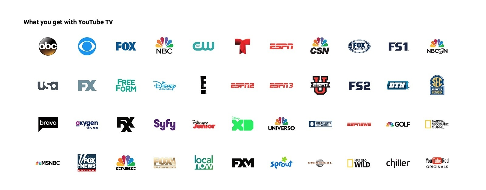 The full channel lineup for YouTube TV.