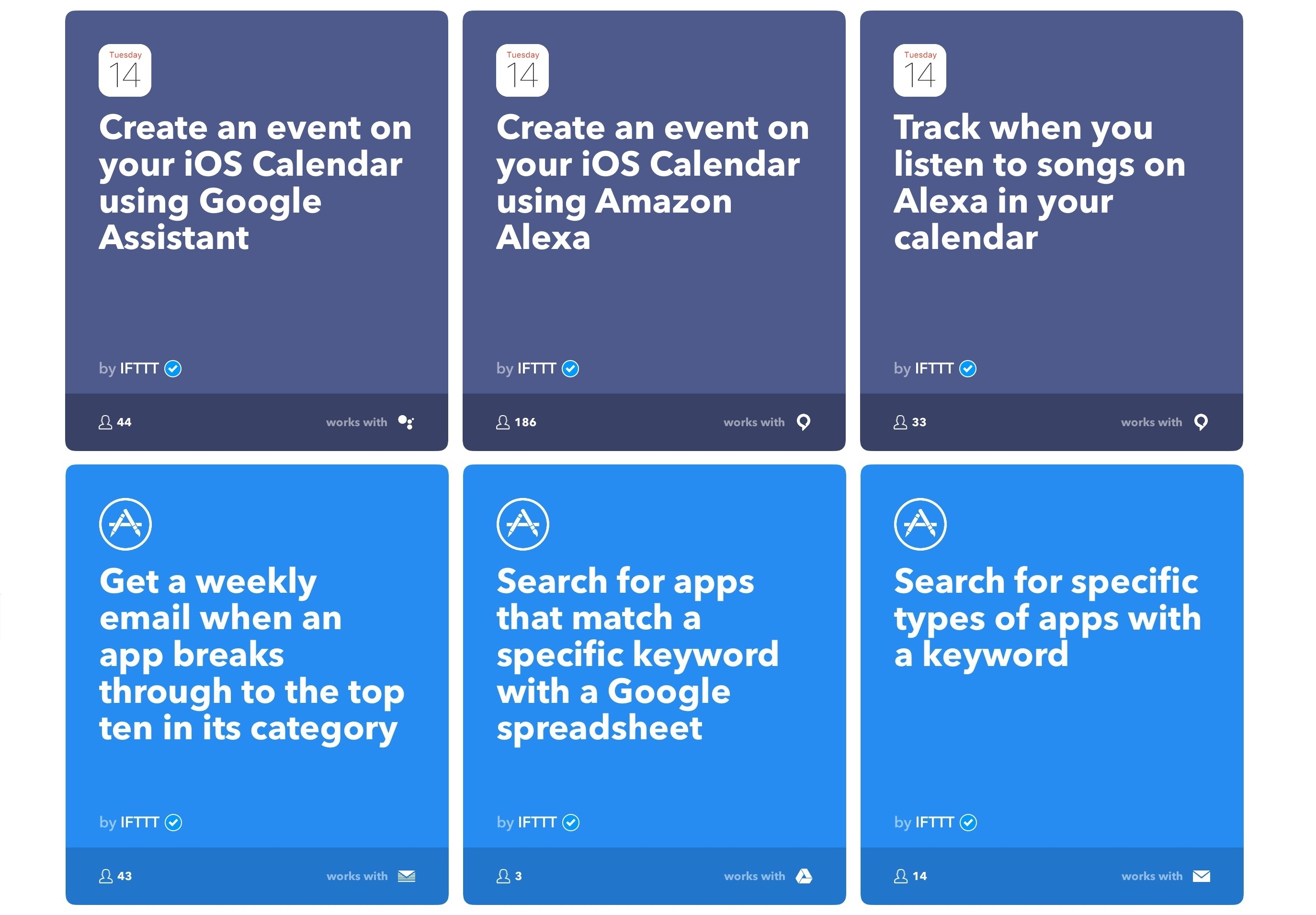 A sampling of IFTTT-created recipes.