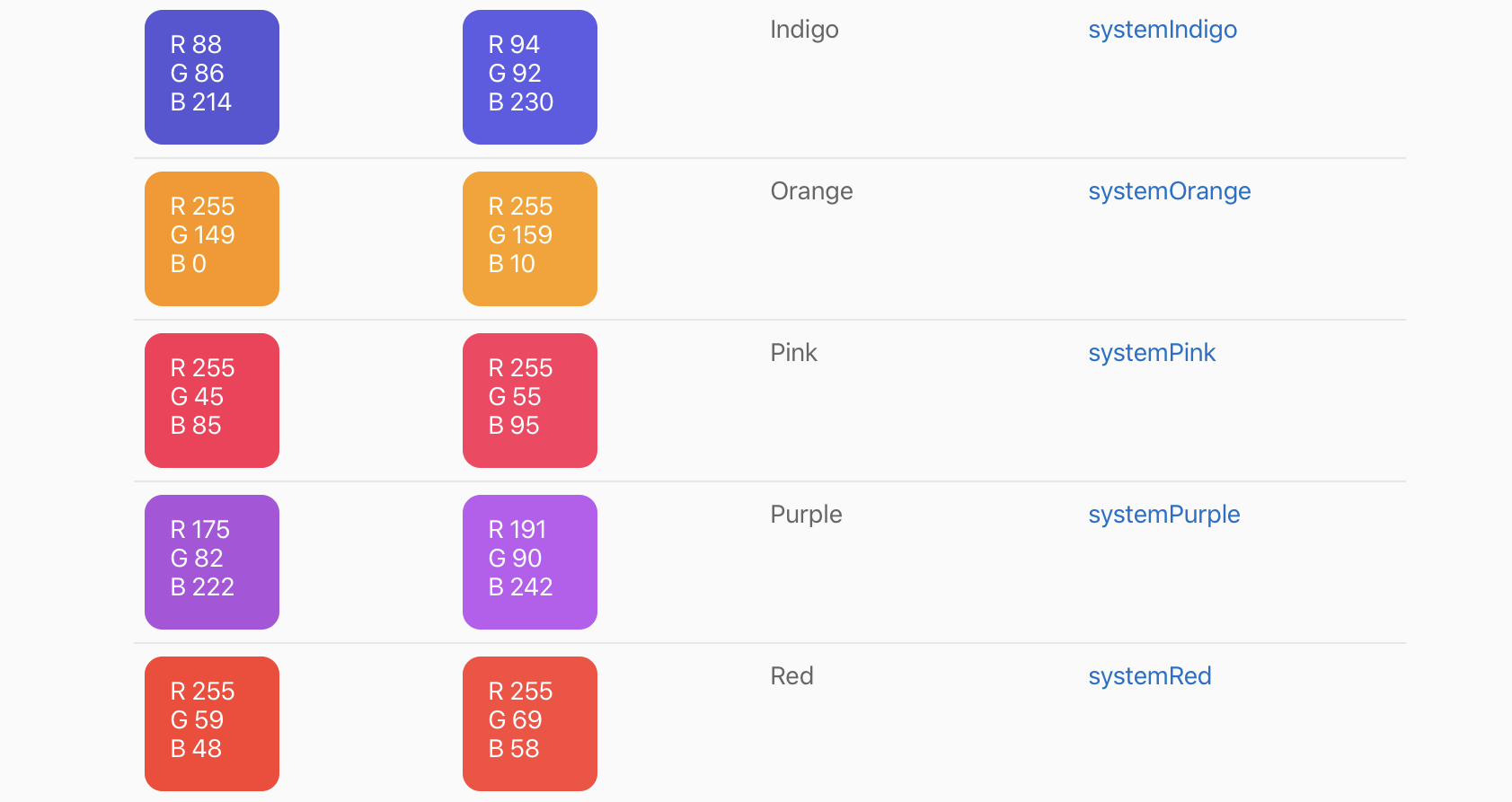 A selection of iOS 13's default system colors.