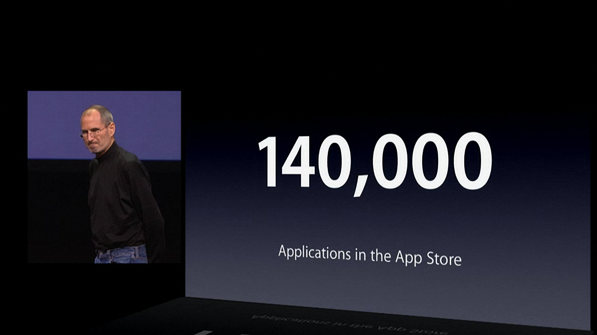After only 18 months, there were 140,000 apps on the App Store that customers had downloaded over three billion times.