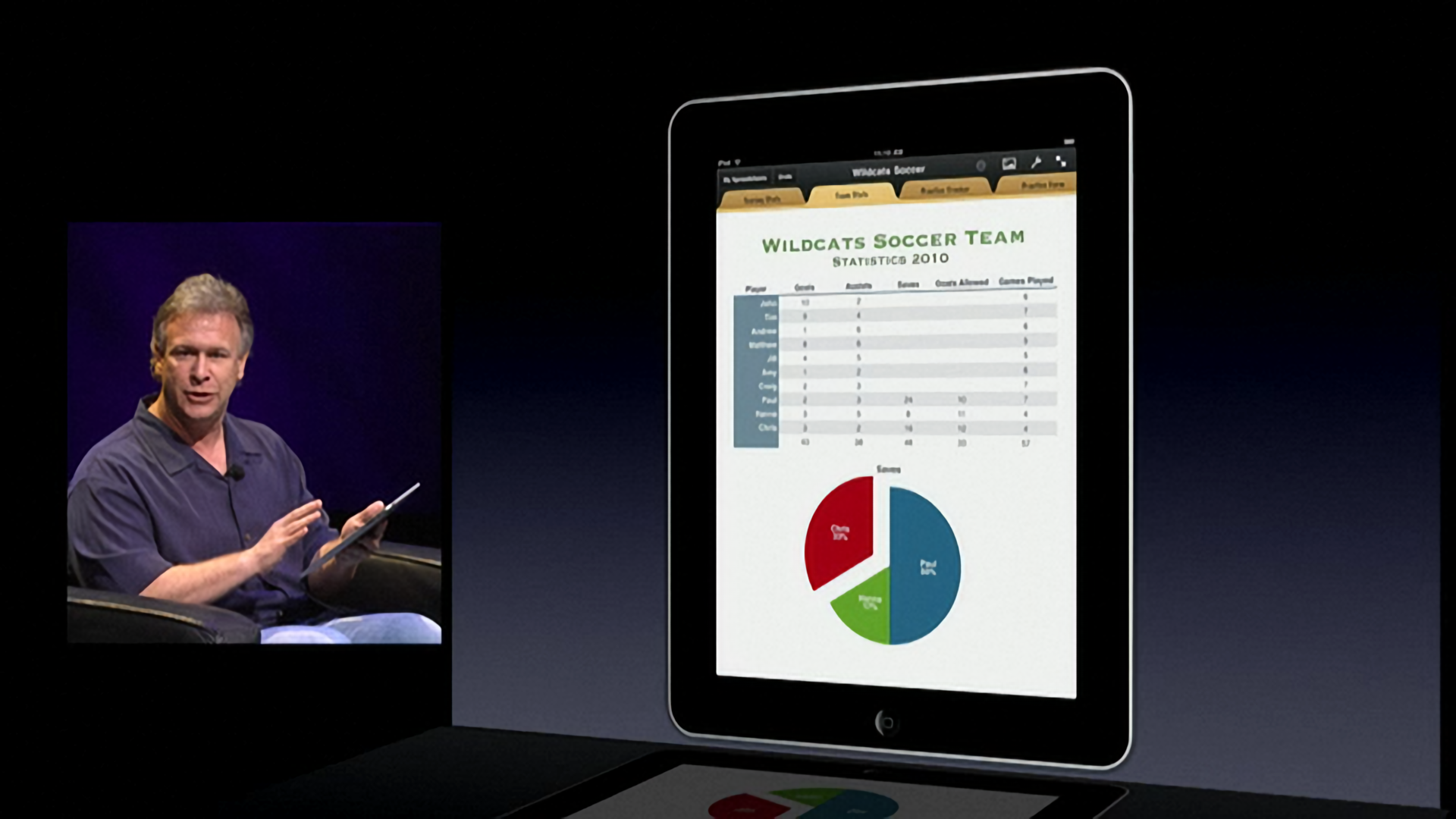Schiller introduced iWork, showing off Numbers' charting tools.