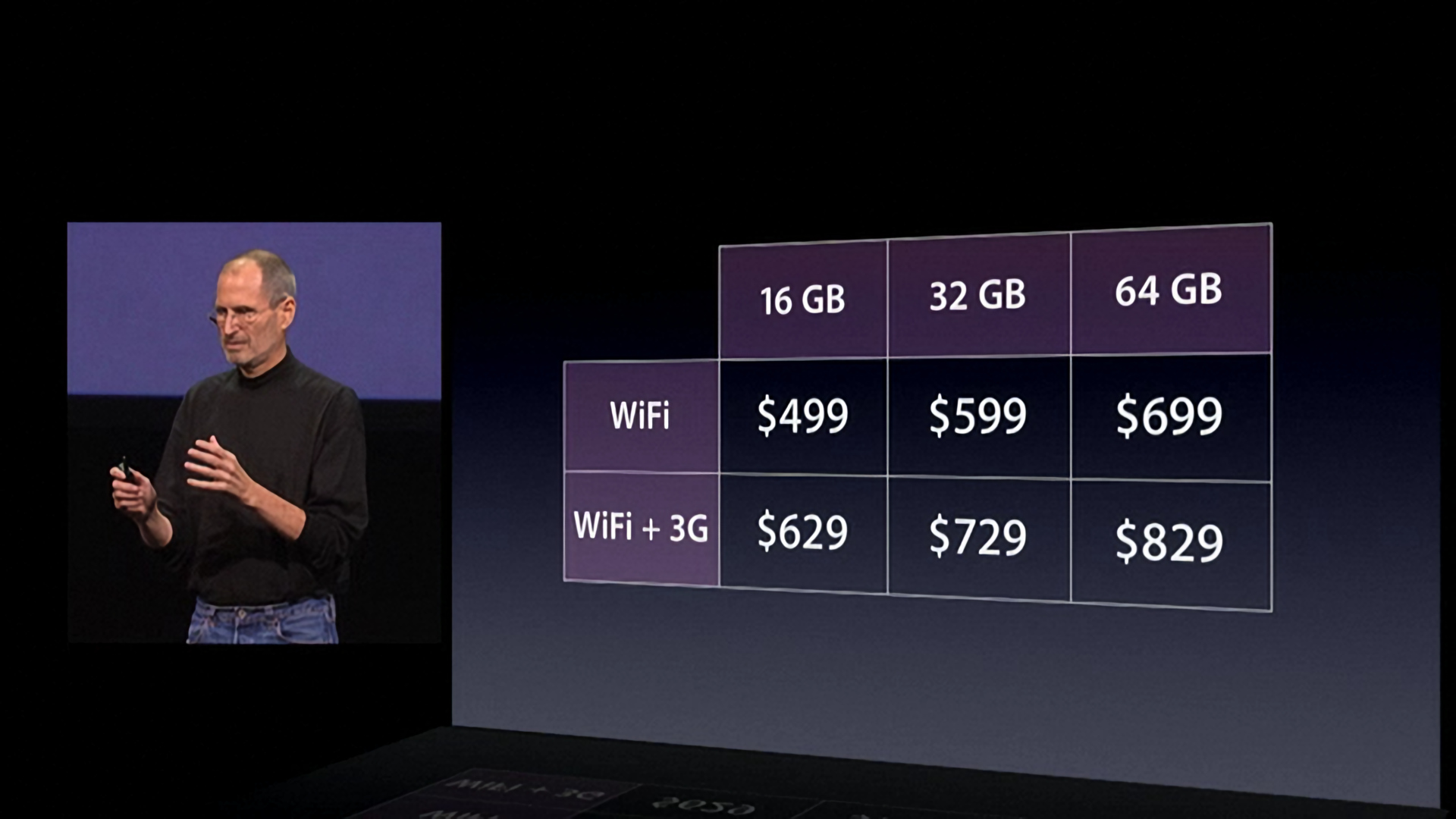 Apple shocked the crowd announcing a $499 starting price for the iPad.
