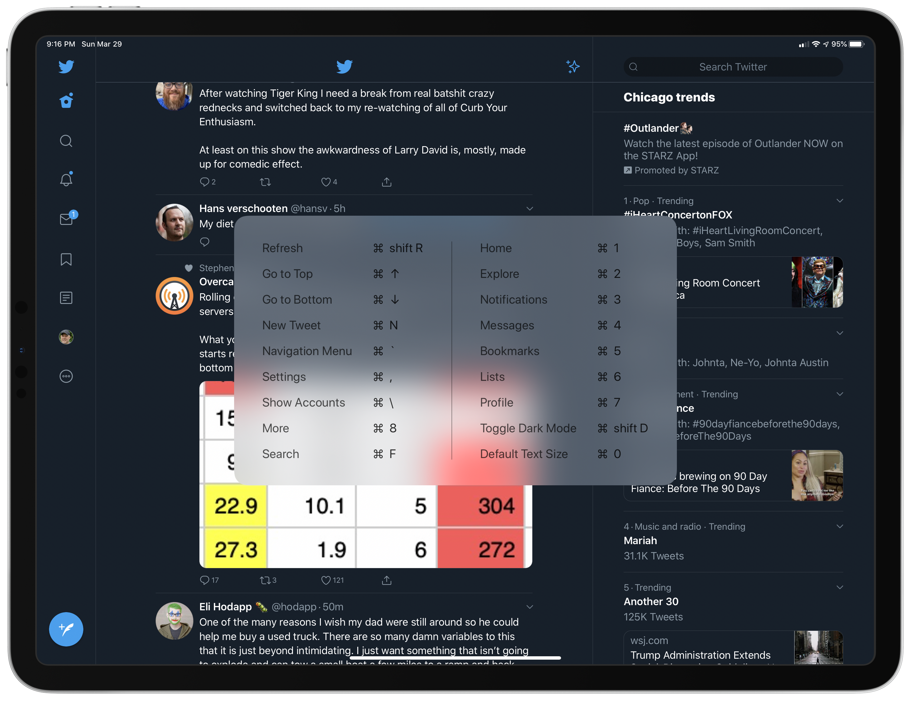The keyboard shortcuts in Twitter's Mac Catalyst app migrated back to its iPad app.